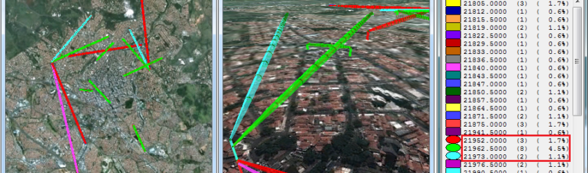 Microwave links (bird's eye view and 3D) colored by frequency channel